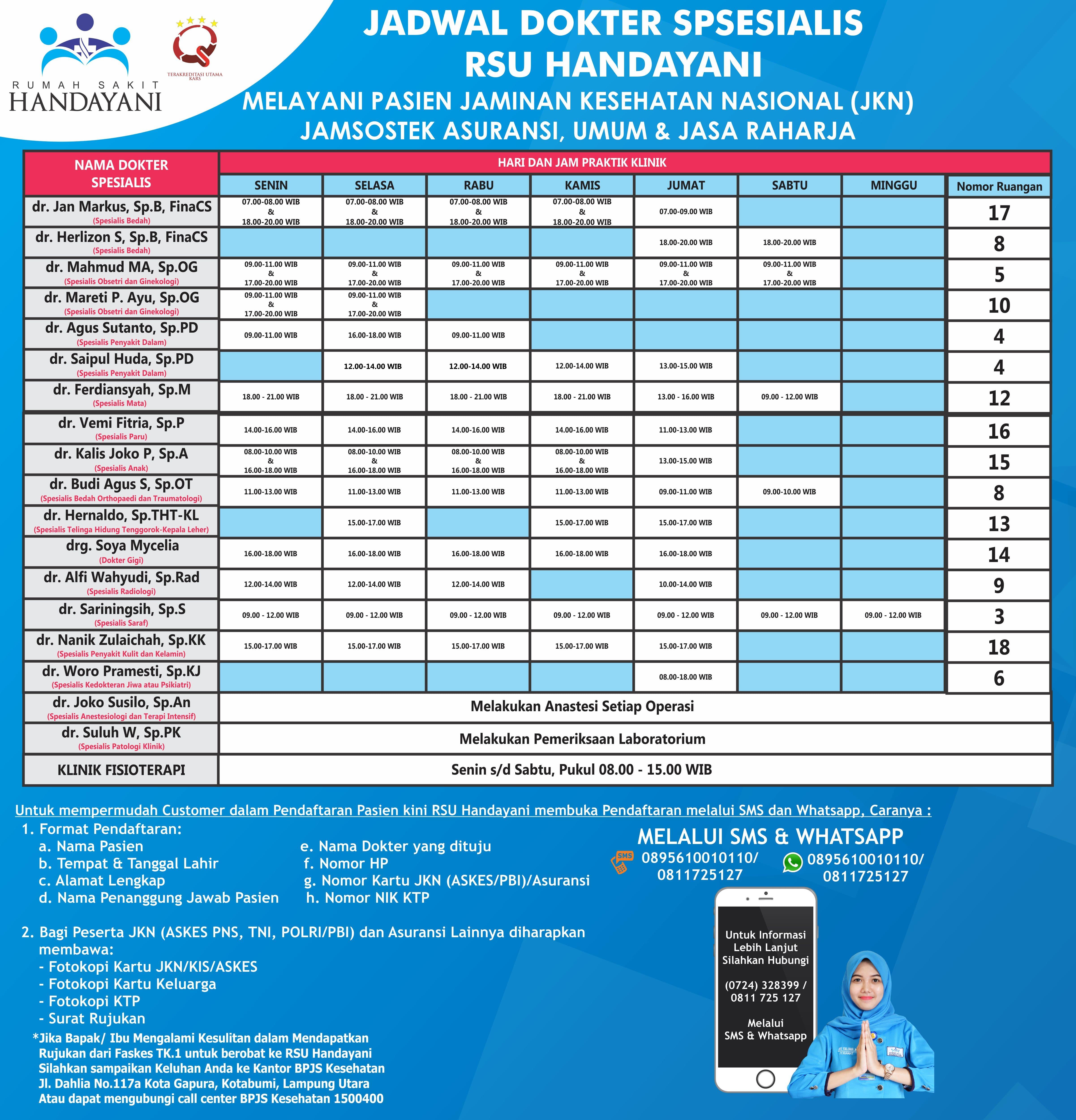 Jadwal Dokter RSU Handayani